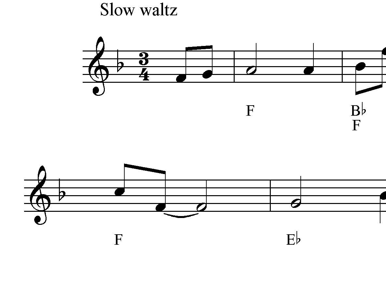 Sheet Music Waltz Dance Steps Diagram Gillian Irvings